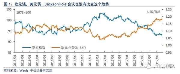 中信证券:决定a股大势的三个核心变量