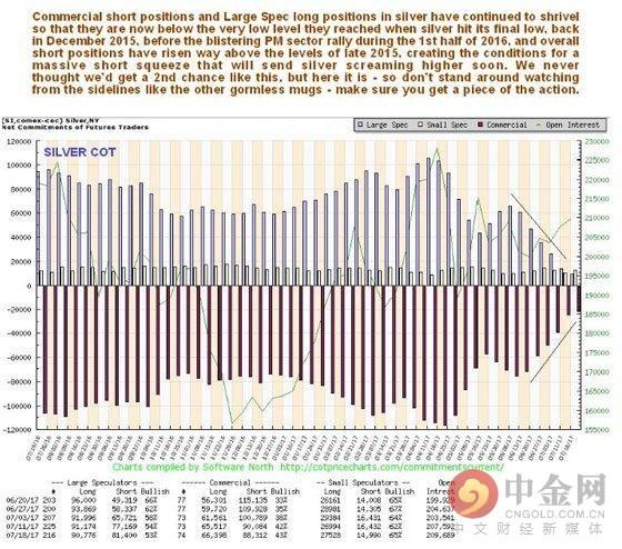 智利白银产量暴跌三成