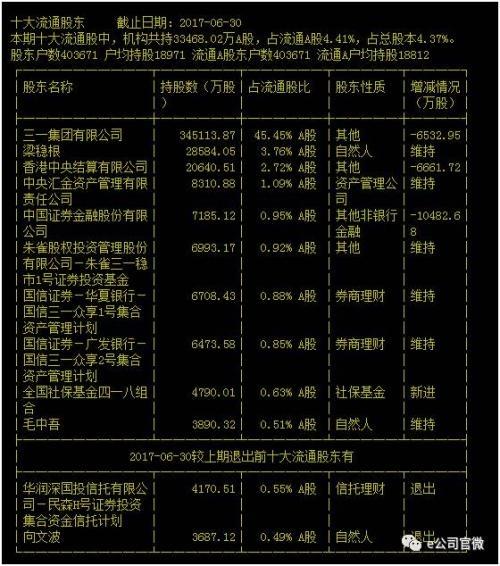 <a href=/gupiao/600031.html  class=red>三一重工</a>业绩同比增7倍股价一度遭跌停