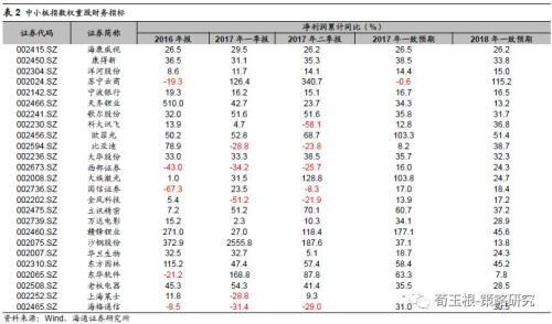 海通证券:ROE已经步入圆弧底右侧——17年中报分析