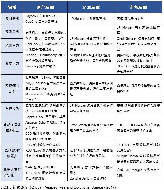 2016年度中国银行业服务改进情况报告