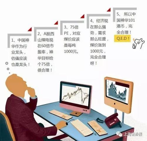 <a href=/gupiao/600516.html  class=red>方大炭素</a>是6124点前的<a href=/gupiao/601088.html  class=red>中国神华</a>?