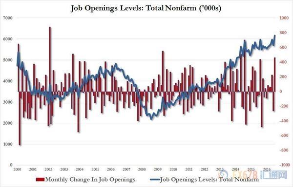 ★★★美国劳动力市场的复苏也抵不住特朗普的炮嘴,黄金上演深V反弹