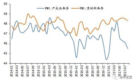 为什么在一片唱空声中,经济韧性却超预期的强?——点评8月PMI指数
