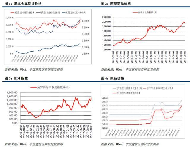 中信建投策略:市场或进入短期调整阶段 人民币升值主题值得关注