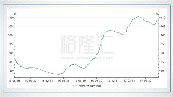 中国建材与中材股份合并后 是转场还是坚守?