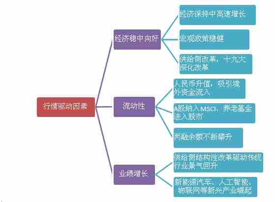 上证综指在8月25日成功突破3300点整数关口之后-新闻头条5dainban