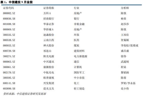<a href=http://601066.jt160.com class=red>中信建投</a>。jpg