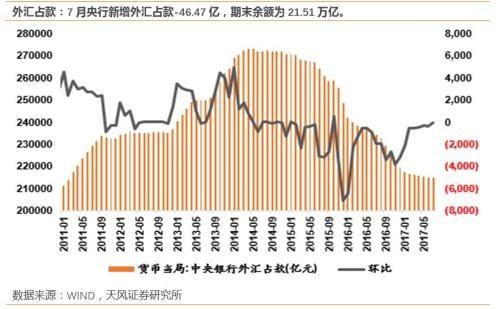 <a href=http://601162.jt160.com class=red>天风证券</a>:市场情绪继续转暖