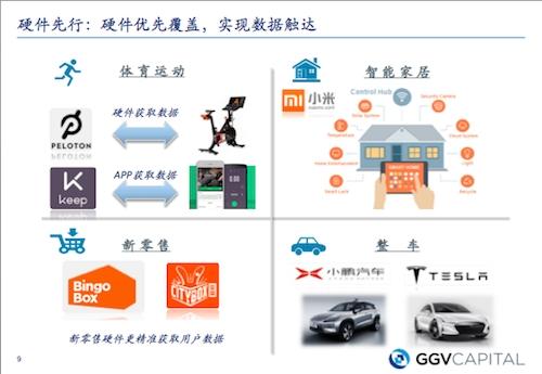 中国科技领域第一起10亿级美元并购案的参与者,说未来5到10年的投资机遇在这些方面