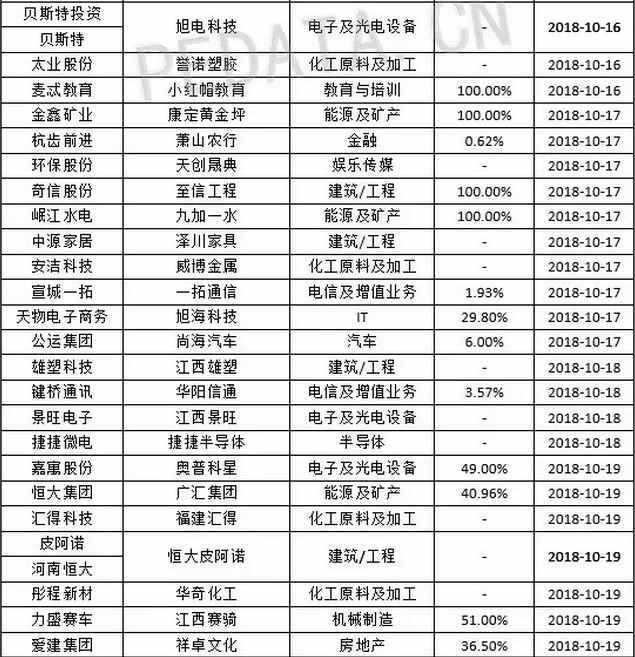 华能国际电力股份有限公司是上市发电公司之一,在中国全国范围内开发