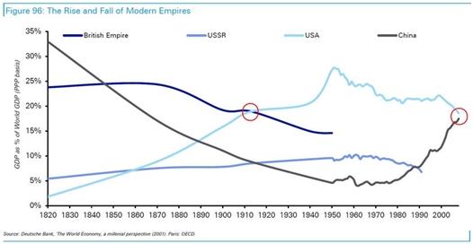 全球最大资管巨头警告:美元气数将尽
