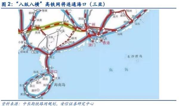 并包括海南环岛高速铁路.