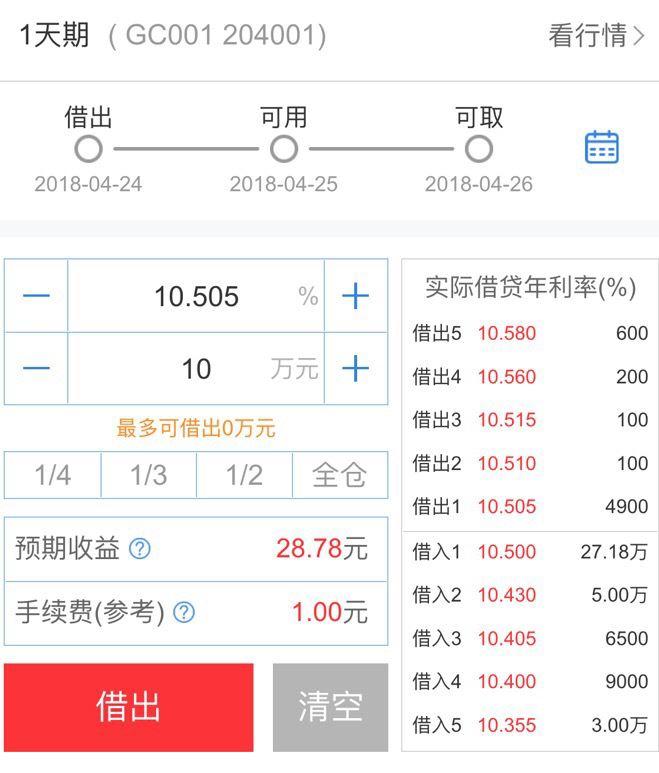 5.1小国债飙升,利率逆回购攻略临近至10.5%!速西安到宜昌湖北自驾游长假图片