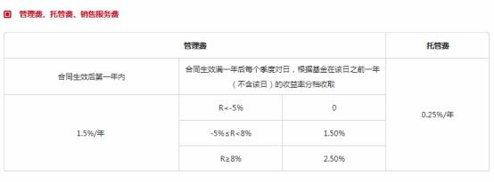 图片来源:东证资管官网-东方红产业升级