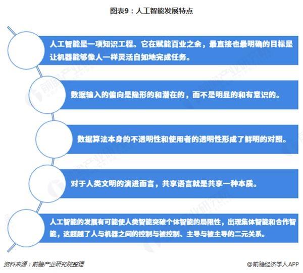 图表9:人工智能发展特点