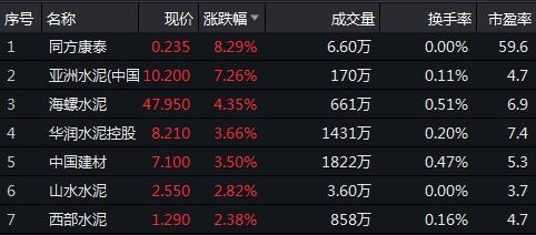 最高狂飚近700点!港股暴涨 恒指收复这一重要关口