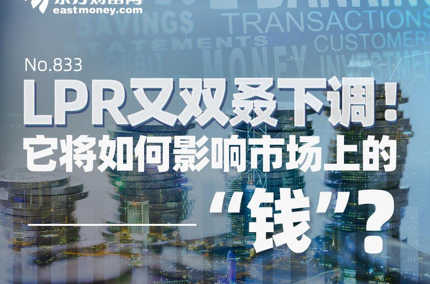 """[图片专题833]图说:LPR又双叒下调!它将如何影响市场上的""""钱""""?"""