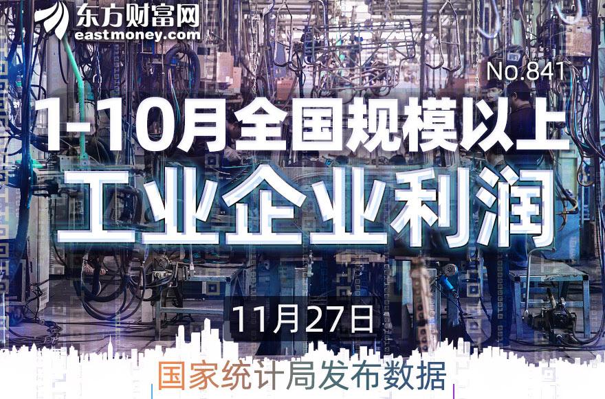 [图片专题841]一图看懂1-10月全国规模以上工业企业利润