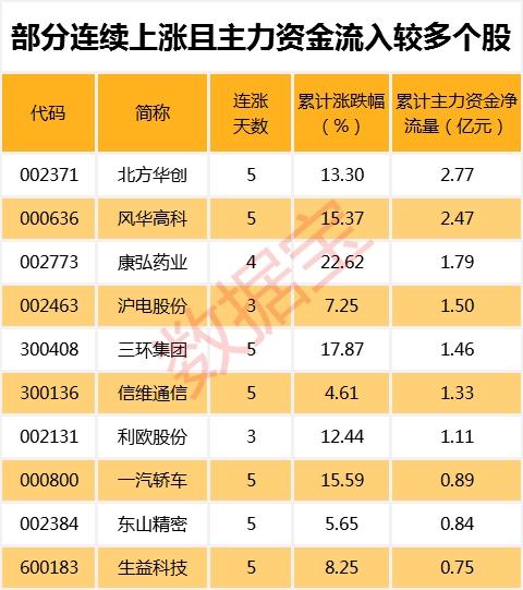 注:本资讯后4表张表格已剔除近一年上市新3分3d开奖遗漏_3分3d遗漏