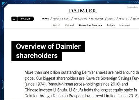戴姆勒主要股东还包括科威特主权财富基金(持股6.8%)以及雷诺日产(3.1%)。另有53.8%的股份由机构投资者持有,私人投资者持股比例则为21.6%。