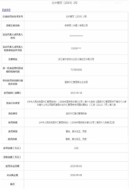 (文章来源:中国经济网)