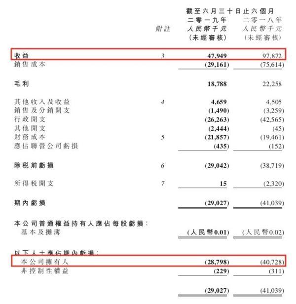 业绩低迷,雅高控股也遭多位股东清仓减持。从今年2月至7月,共有4位重要股东将所持股份悉数卖出,减持数量合计约7.5亿股,套现金额超8亿元。
