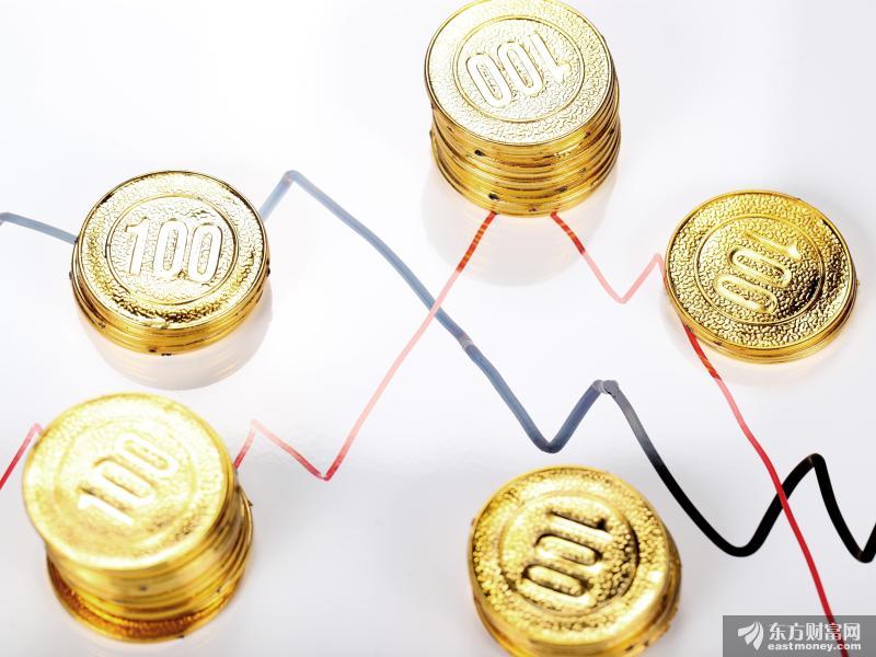 贵金属价格大幅波动 国有五大行暂停贵金属部分业务