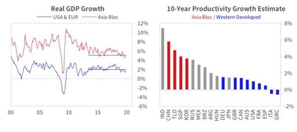 全球头号对冲基金桥水喊话:中国市场很重要!年度策略报告20次出现China