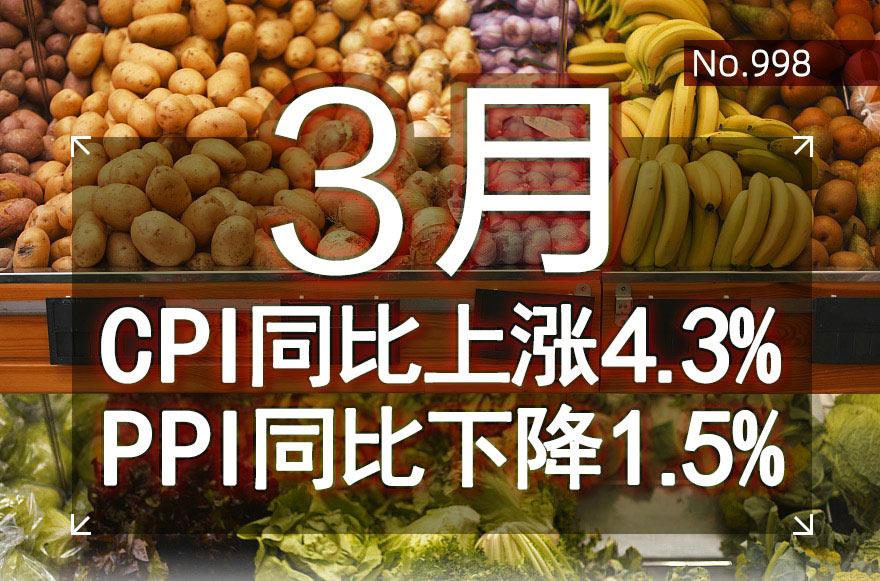 [图片专题998]图说:3月CPI同比上涨4.3%,PPI同比下降1.5%