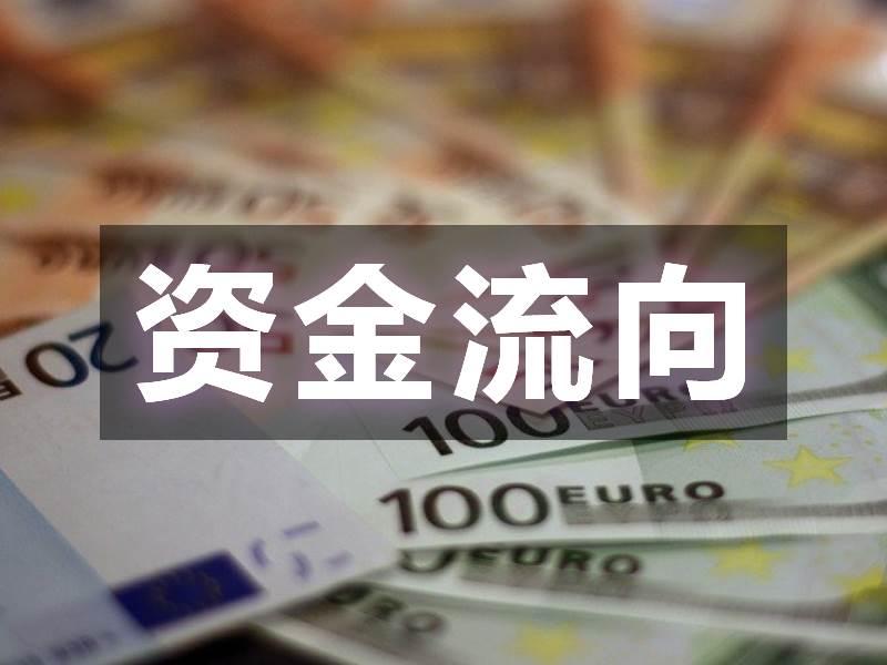 [图片专题1278期]恒指暴涨 一图看懂跨过香江的南向资金买了谁?