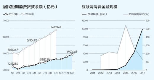 数据来源:中国人民银行、万得资讯。制图:蔡华伟