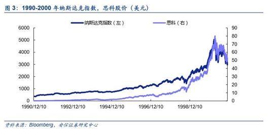 walmart finacial analysis
