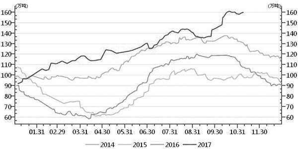 USDA报告利空有限岁末旺季备货临近 豆油多头行情可期