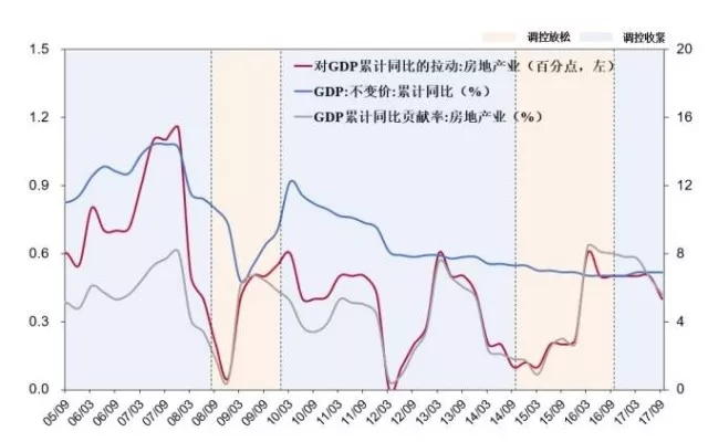 的gdp的_中国GDP总量现在超过日本多少倍