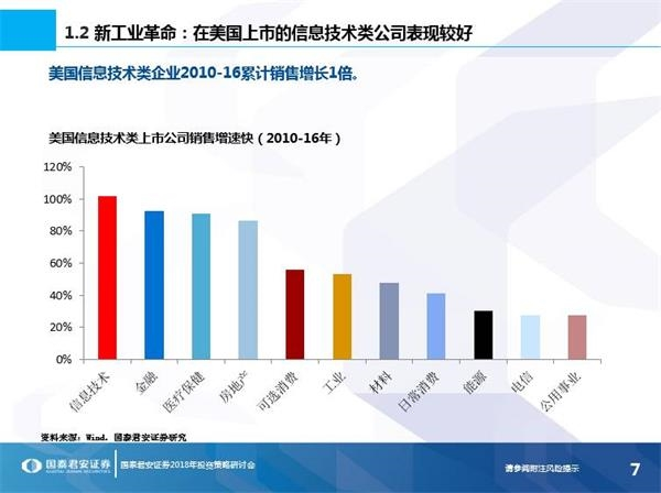 2018年我国经济增长_外媒预测:中国2018年经济增长6.5% 中国GDP增速预测2017-12-27 ...