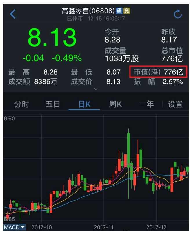 新加坡金沙华人娱乐场:How_many_daily_limit?_Ma_see_the_supermarket_giant_resumption_of_trading_can_take_advantage_of_hedge_positions_fund_arbitrage