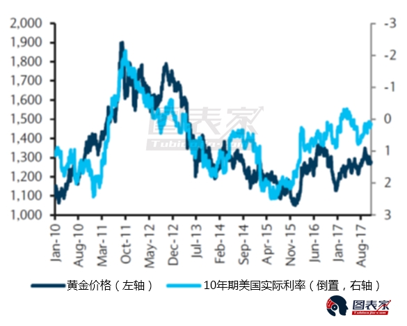 questionnaire of gold etf Gold prices are hovering above $1,700 an ounce and etfs that invest in the precious metal could move higher in 2012 on europe's lingering debt crisis and further monetary easing from central banks gold prices dropped 12% for the week ended feb 10, settling at around $1,725 an ounce, according to the wall street journal.