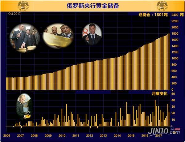 钯金年内暴涨507% 明后两年或迎过山车行情