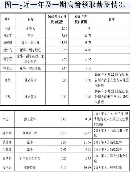 奥飞数据IPO遭暂缓:薪酬离谱 一人拿走高管三成薪酬