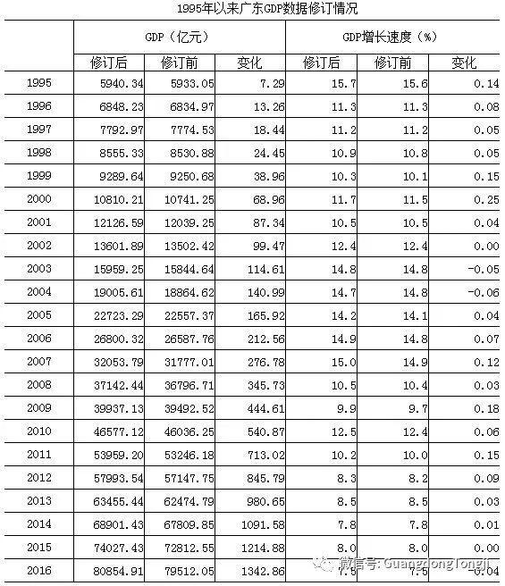 什么利息计入gdp_为什么从公司债券得到的利息应计入GDP.而人们从zf得到的公债利...