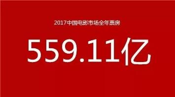 2017中国票房559亿增14% 全球第一大市场北美跌4%
