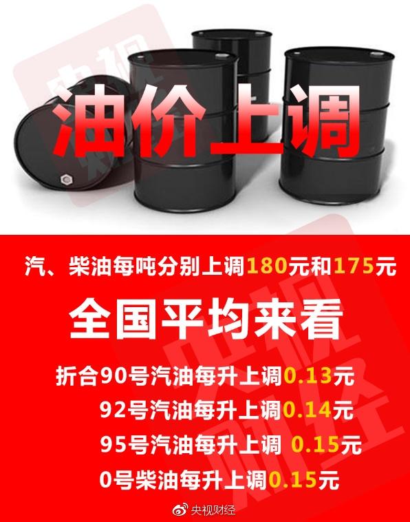 重要通知!油价2018年第一涨 加满一箱油多花7块钱