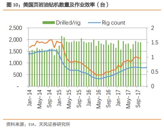 """原油成品油价格携手上涨 """"大笨象""""石油股也能起舞?"""