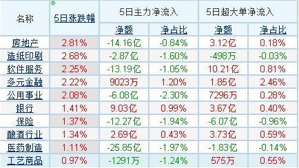 本周A股市场热门板块分析 下一个暴涨板块或许在这!