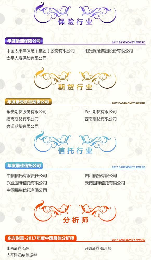 年度重磅!第八届东方财富风云榜西安揭晓(附获奖名单)