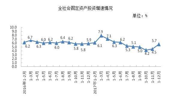 mg电子游戏网站大全:2017年北京市完成全社会固定资产投资8948.1亿元