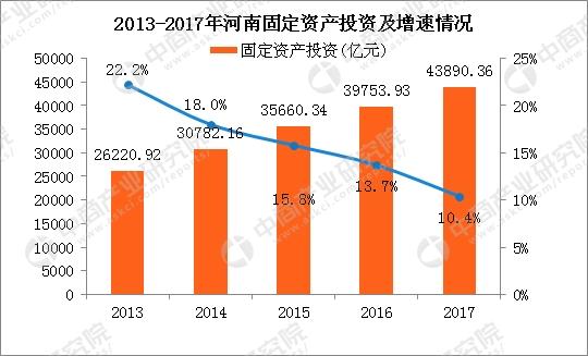 2017年河南省各地市经济总量_河南省地图