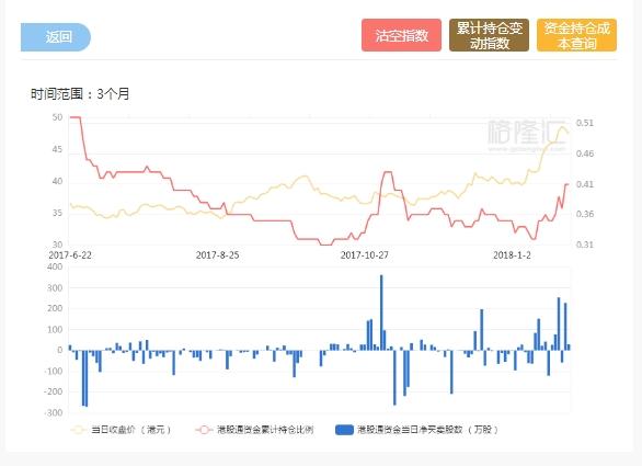 皇家彩票网官方网站:里昂�U高档中场收入表现强劲_成金沙中国增长动力