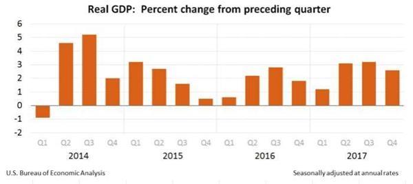 12年四季度gdp_英国四季度GDP符合预期!贸易赤字拖累经济增速